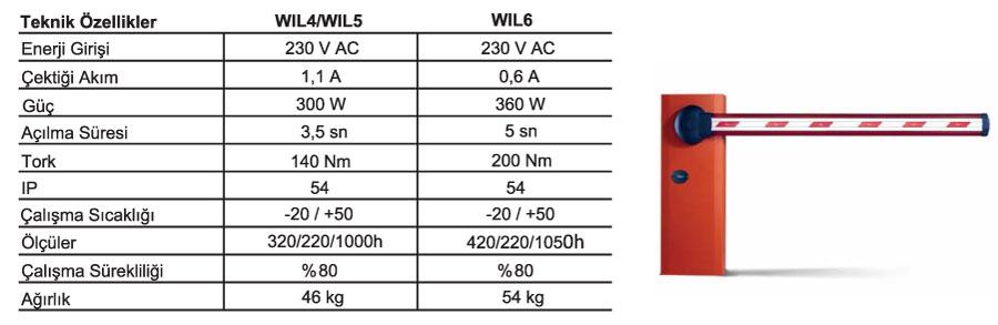 nice-wil-4-5-6-teknik-ozellikler