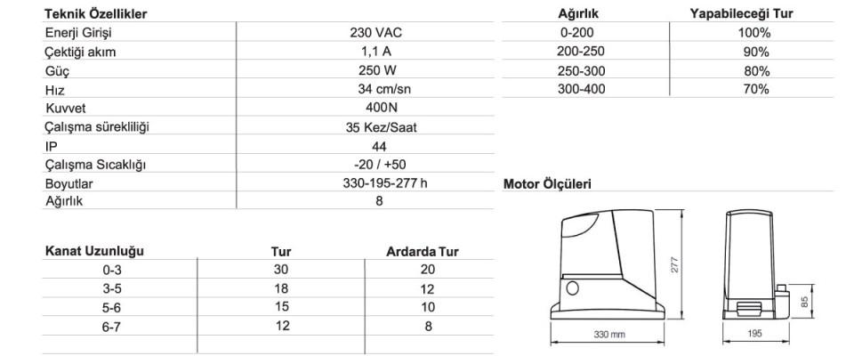 nice-robus-400-teknik-detaylar