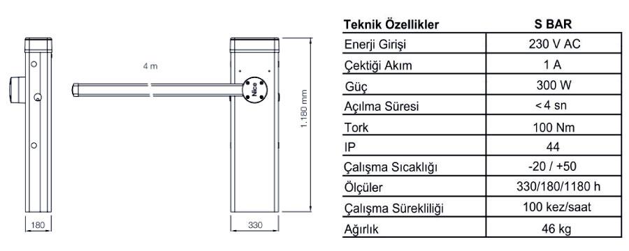 nice_S_bar_teknik_ozellikler