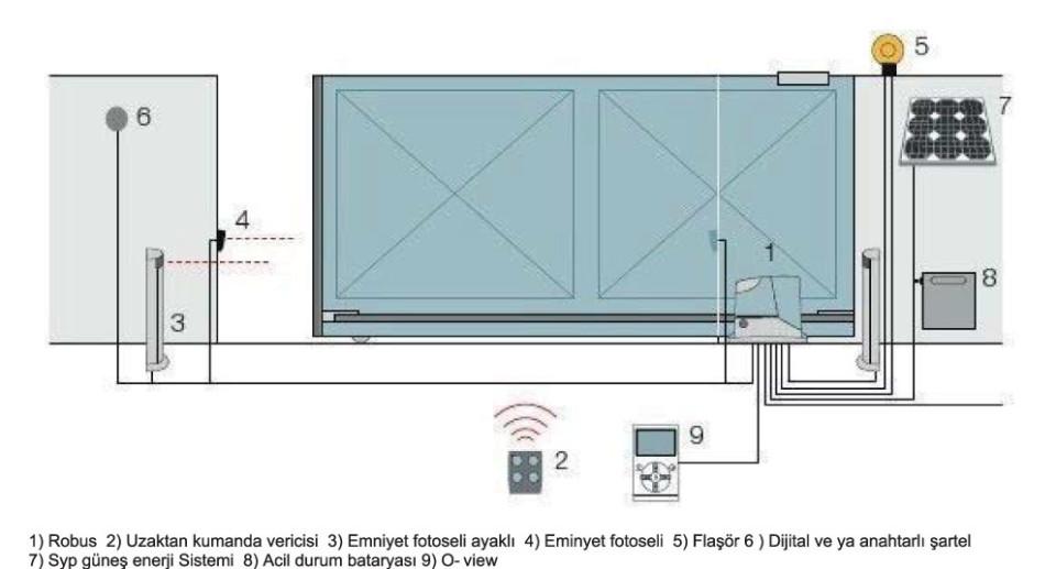 nice-robus-600-kurulum-diagram
