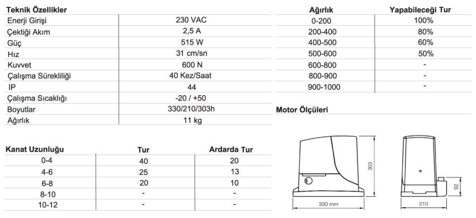 nice-robus-600-teknik-detaylar